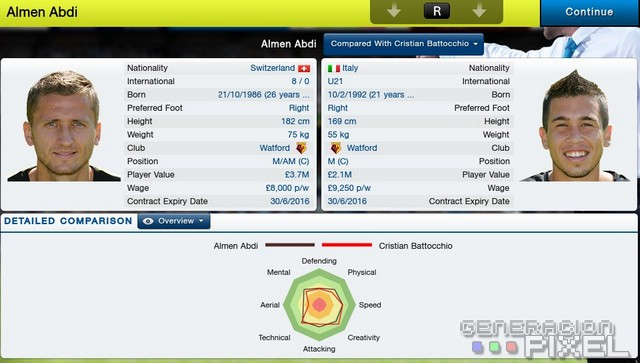 Football Manager Vita analisis img04